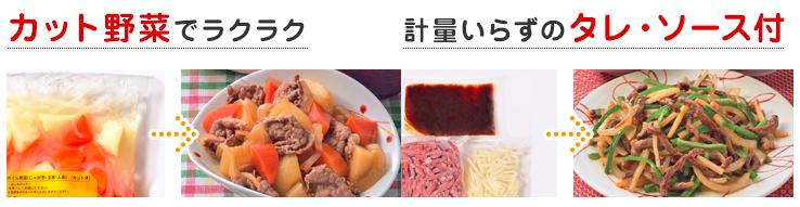 ヨシケイ 料理キット