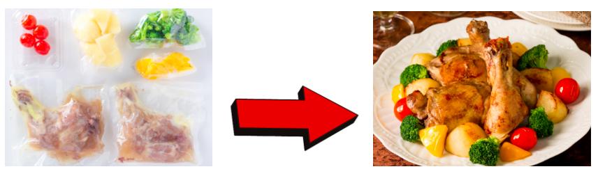 ローソンフレッシュ 料理キット