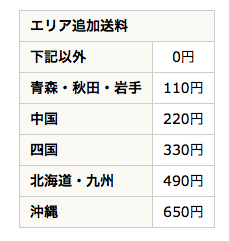 らでぃっしゅ送料3