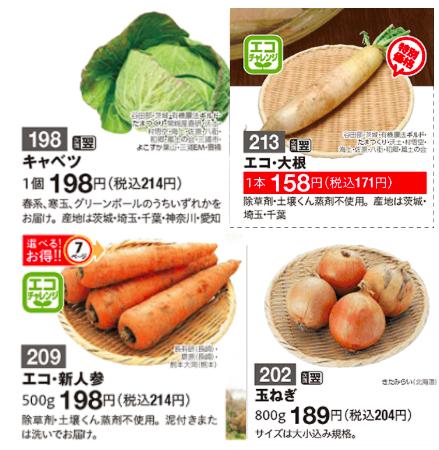 パルシステム 料理キット 価格