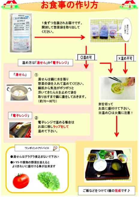 おうちコープ 健康管理食